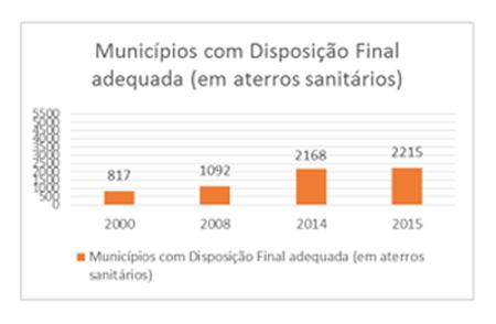 municipios_lixo